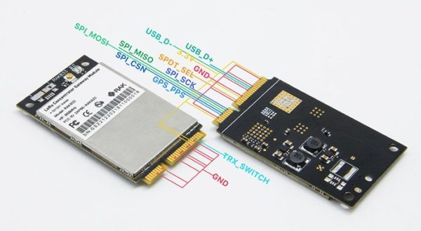 RAK833-SPI/USB LoRa Concentrator Gateway Module, a complete and cost efficient LoRa gateway solution from RAK Wireless